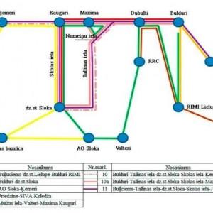 Izstaipītais ričuračs, jeb Jūrmalas autobusu maršrutu shēma.